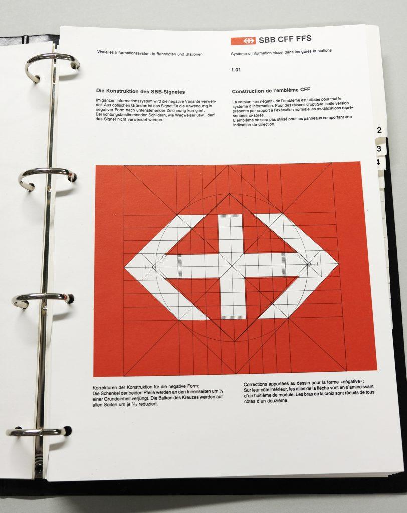 Manualen för statliga järnvägen SBB, publicerades 1983 av  Müller-Brockmann & Co.